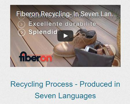 Fiberon Recycling in Seven Languages